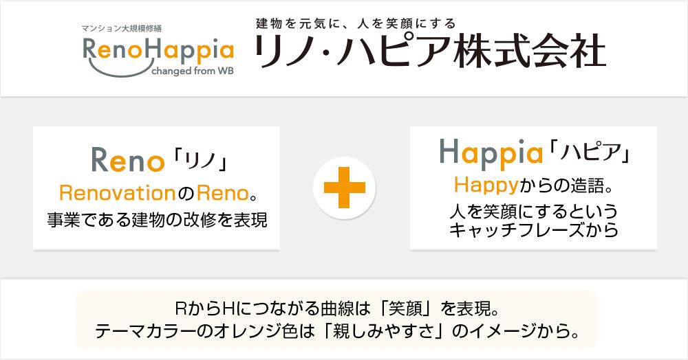リノ・ハピアは建物を元気に、人を笑顔にする会社です。